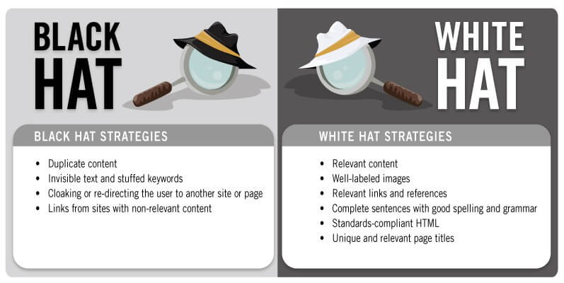 black hat vs. white hat linkbuilding