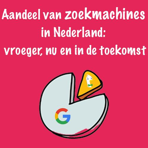 aandeel van zoekmachines in nederland