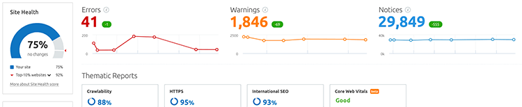 on page seo software