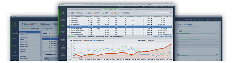Rank Tracker Powersuite SEO