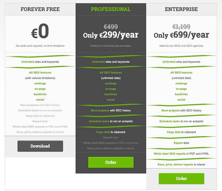 SEO powersuite aangepaste prijzen