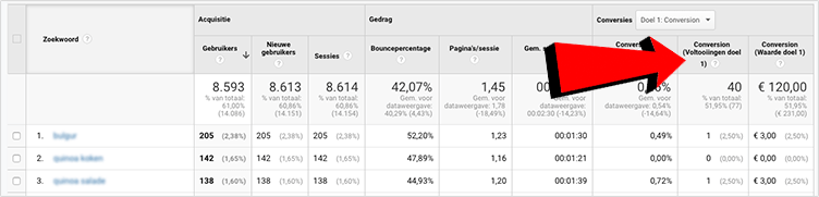 Google Analytics Keyword Hero