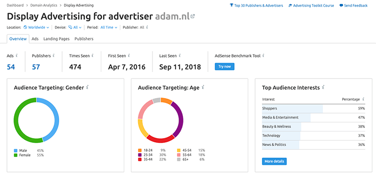 advertenties concurrenten achterhalen