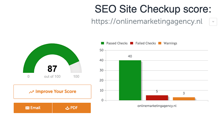 SEO Site Check up audit