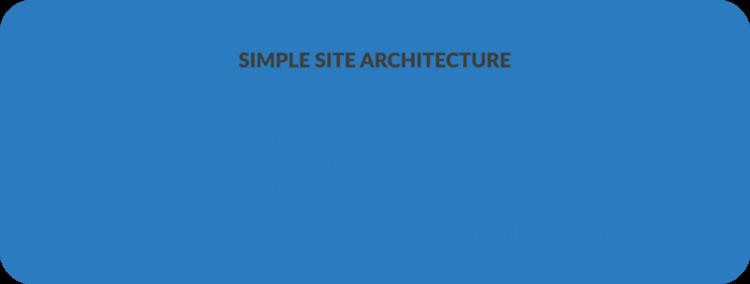 goede site structuur