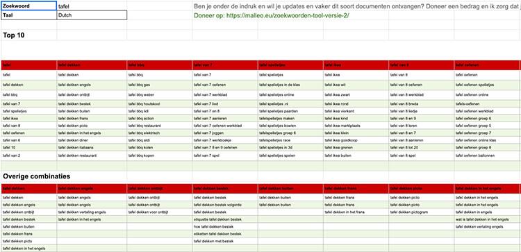Zoekwoord autocomplete tool