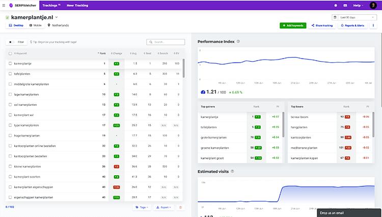 rank tracker interface performance indexkopie