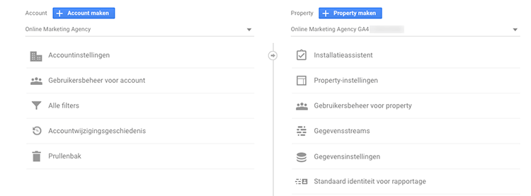 Google Analytics 4 property