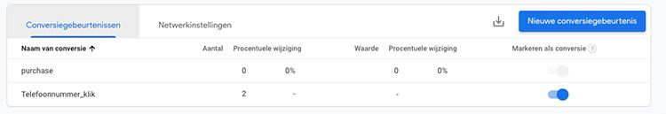 Google analytics 4 klik telefoonnummer conversie
