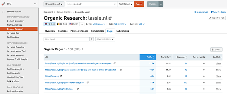 SEMrush organis research pages