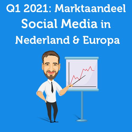 Q1 2021: Marktaandeel social media in Nederland en Europa