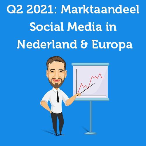 Q2 2021: Marktaandeel social media in Nederland en Europa