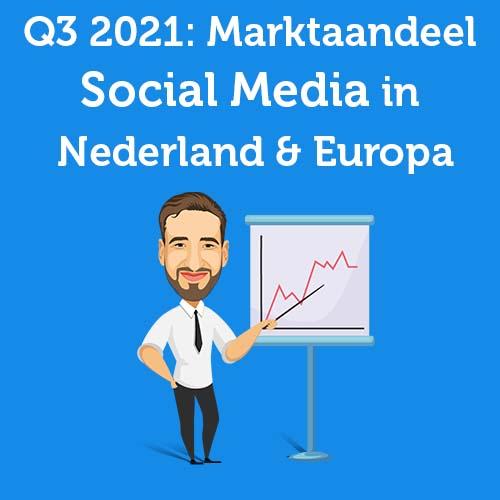 Q3 2021: Marktaandeel social media in Nederland en Europa.
